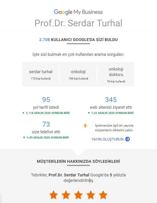 google my business raporu